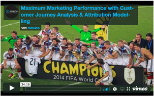 Webinar_Title_Atriba_Marketing-Performance