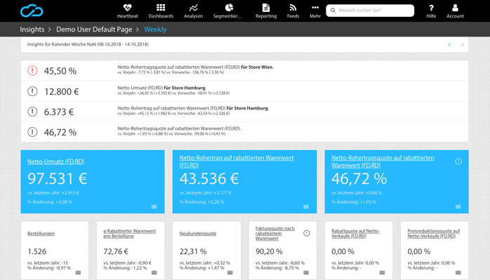 Custom Insights Pages in minubo