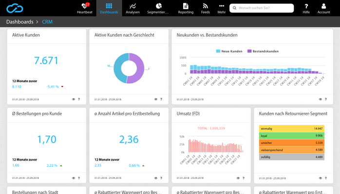 Self-Service Dashboard in minubo