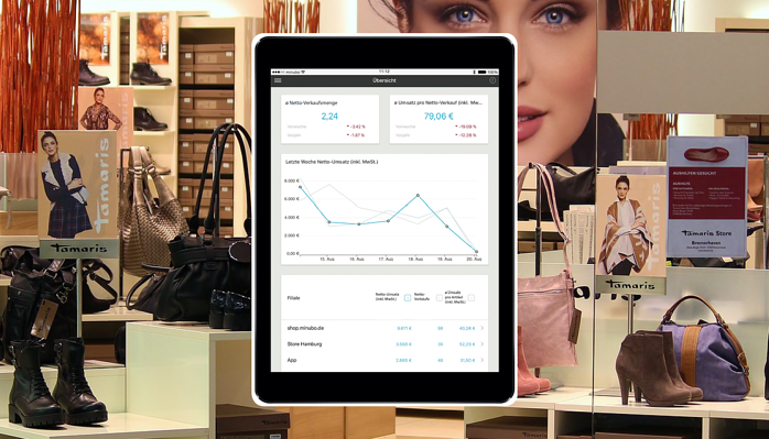 POS Reporting in the minubo Store Monitor