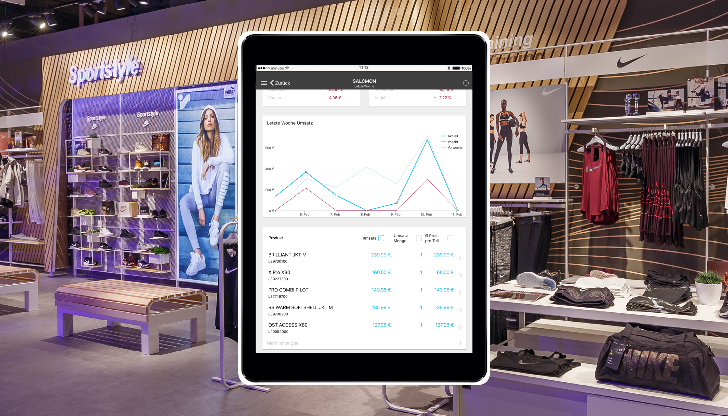 Product Performance in the minubo Store Monitor